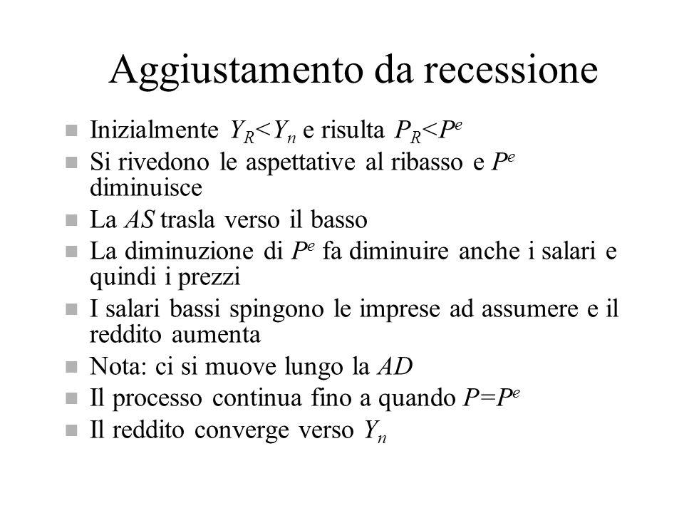 Aggiustamento da recessione