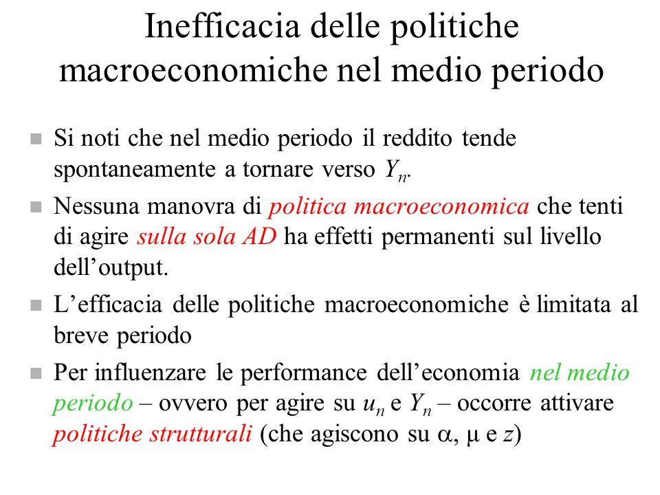 Inefficacia delle politiche macroeconomiche nel medio periodo