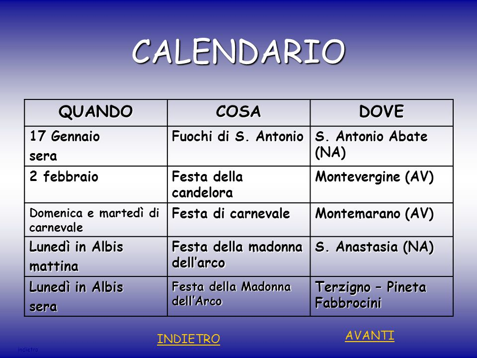 CALENDARIO QUANDO COSA DOVE 17 Gennaio sera Fuochi di S. Antonio