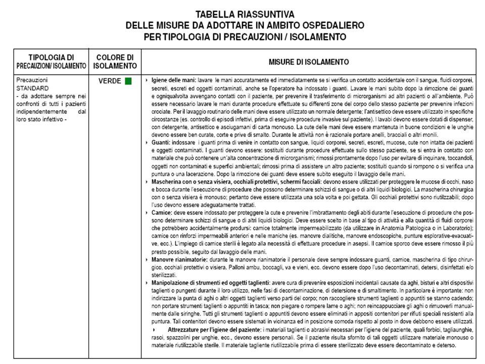 Dott.ssa Paola Torri - Azienda ULSS 18