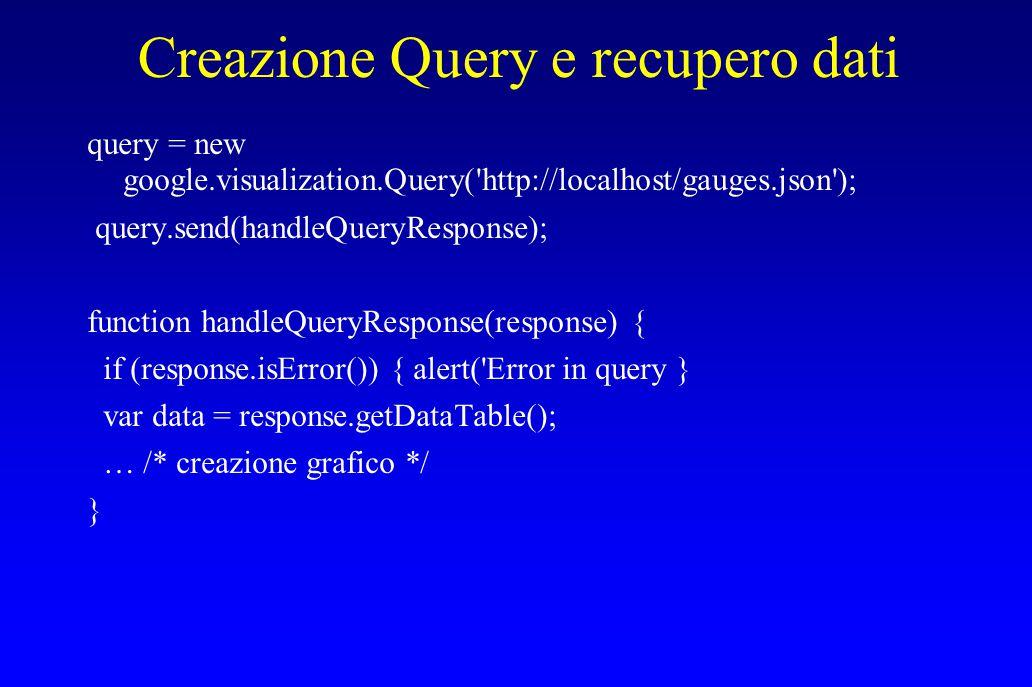 Creazione Query e recupero dati