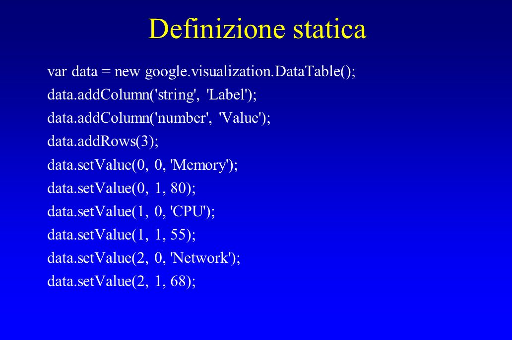 Definizione statica