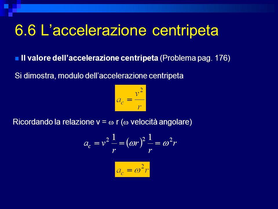 6.6 L'accelerazione centripeta
