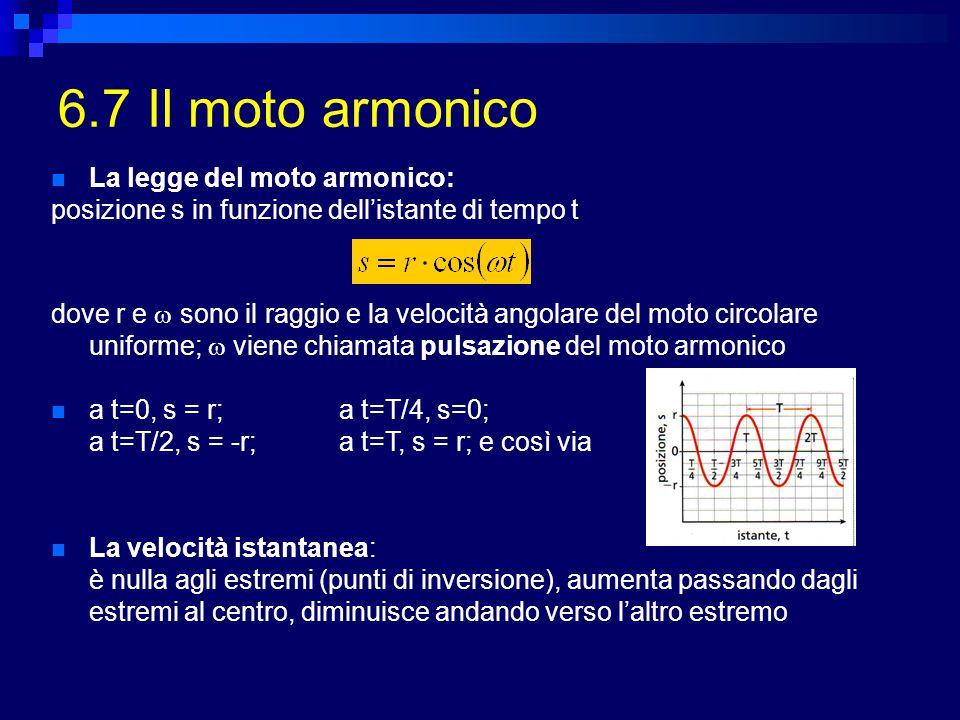 6.7 Il moto armonico La legge del moto armonico: