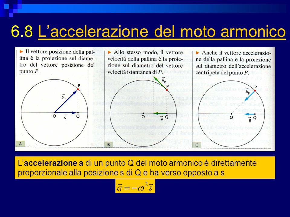 6.8 L'accelerazione del moto armonico