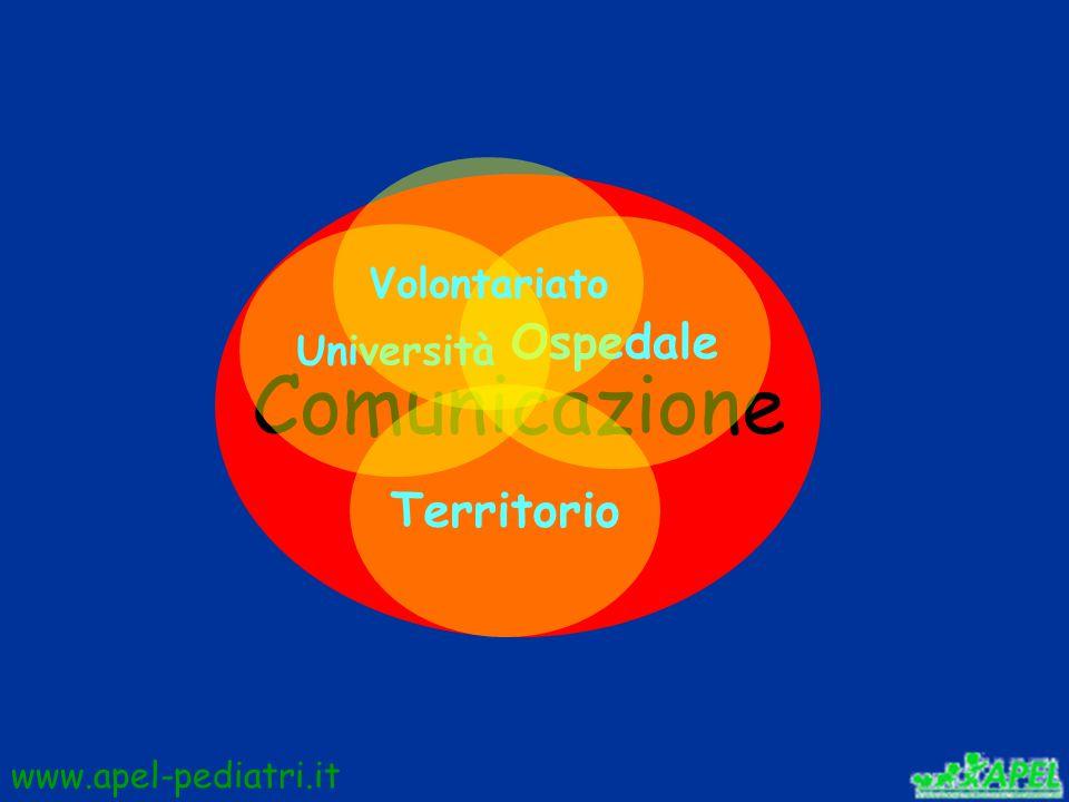 Volontariato Comunicazione Ospedale Università Territorio