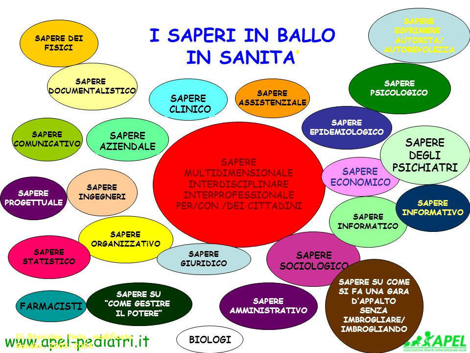 I SAPERI IN BALLO IN SANITA'