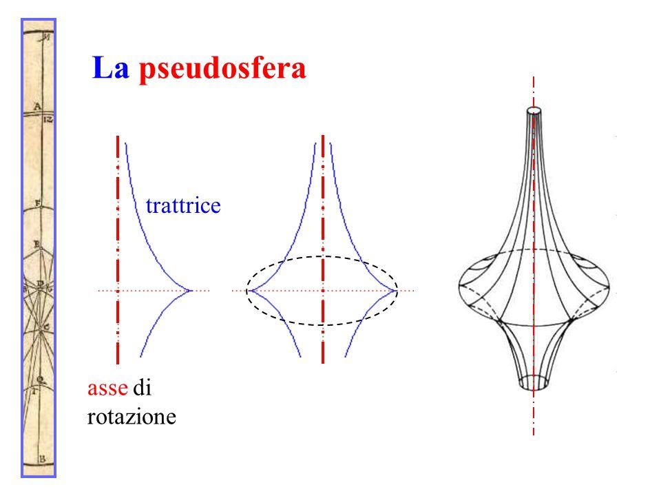 La pseudosfera trattrice asse di rotazione