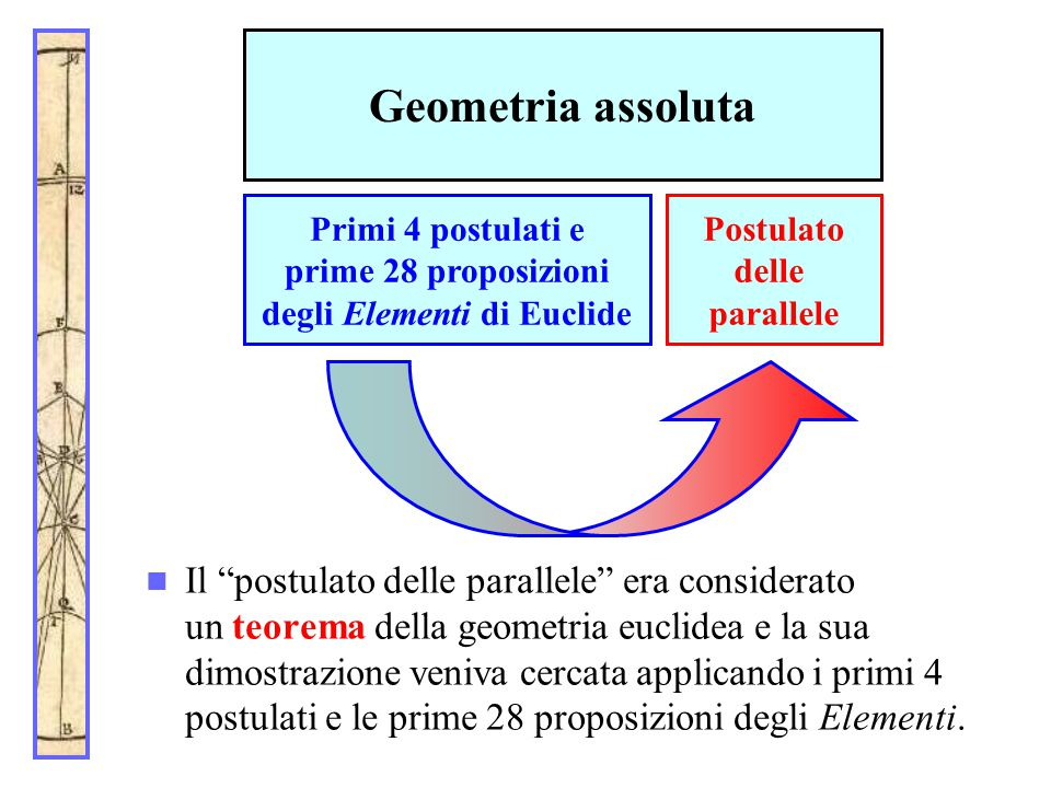 Primi 4 postulati e prime 28 proposizioni degli Elementi di Euclide
