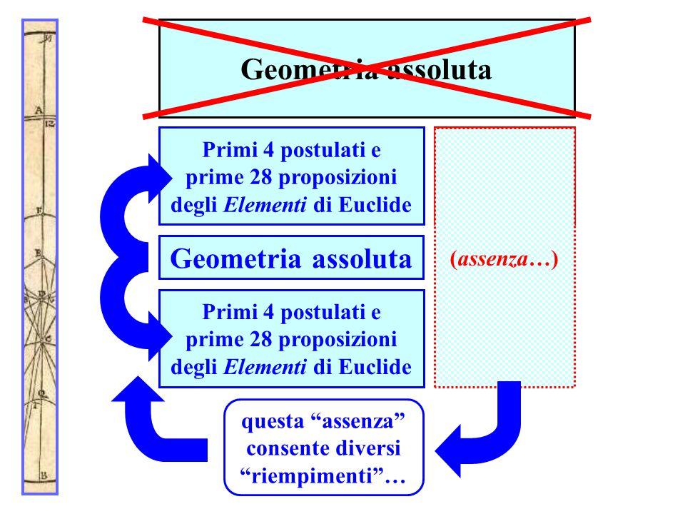 Geometria assoluta Geometria assoluta