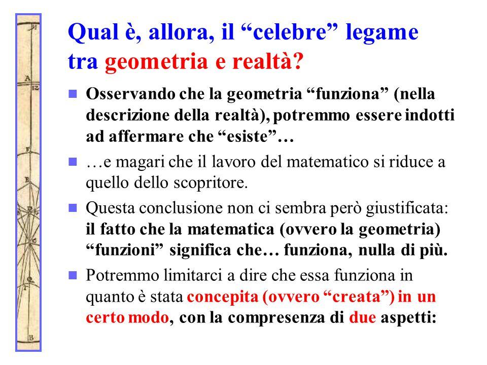 Qual è, allora, il celebre legame tra geometria e realtà