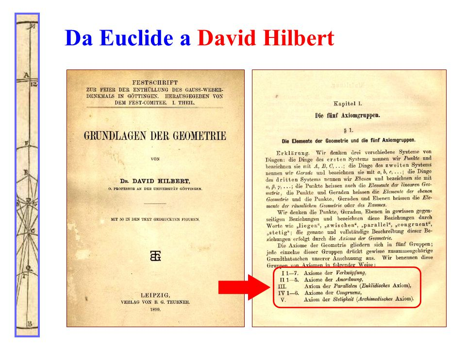 Da Euclide a David Hilbert