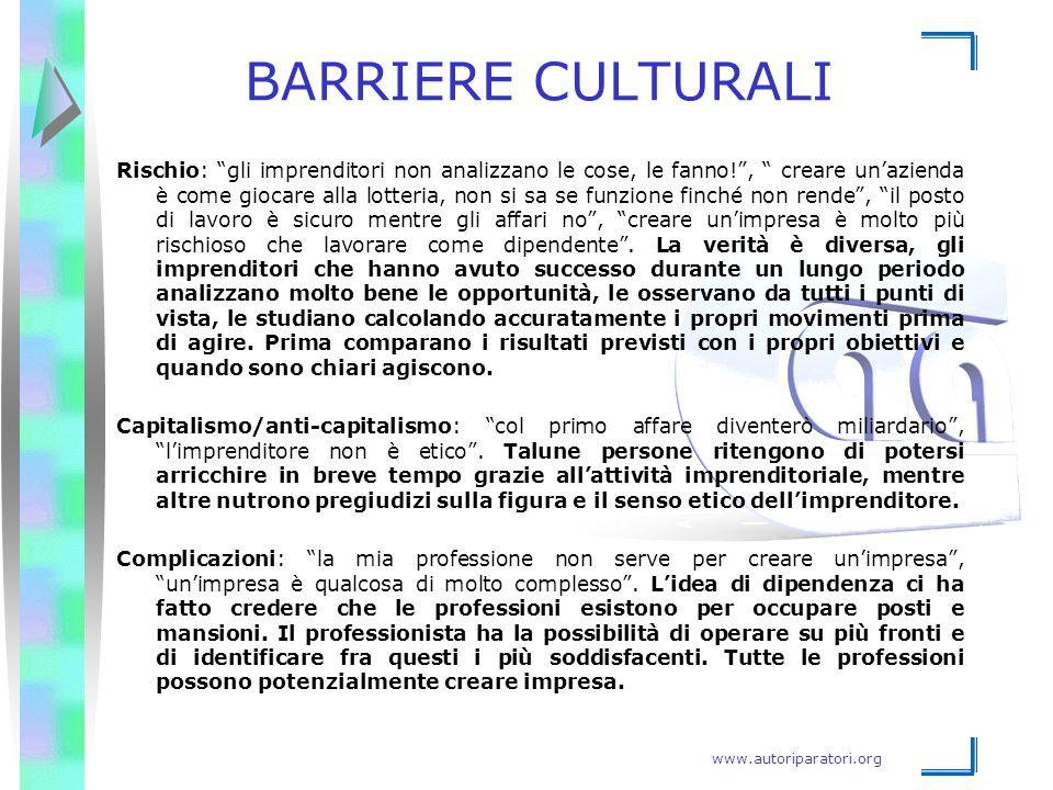 BARRIERE CULTURALI