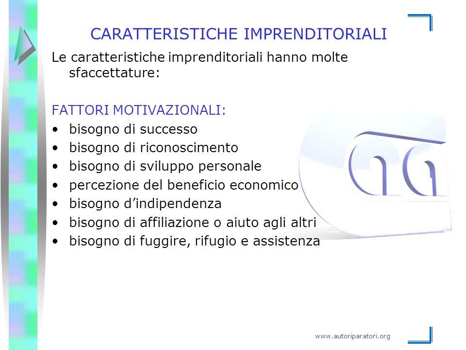 CARATTERISTICHE IMPRENDITORIALI
