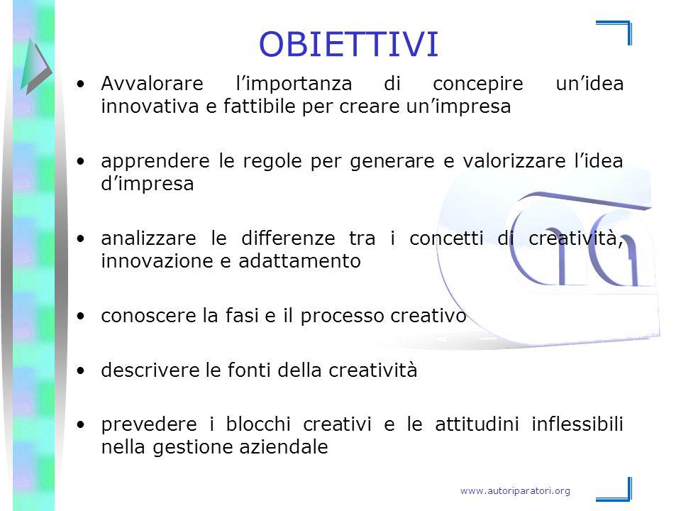 OBIETTIVI Avvalorare l'importanza di concepire un'idea innovativa e fattibile per creare un'impresa.