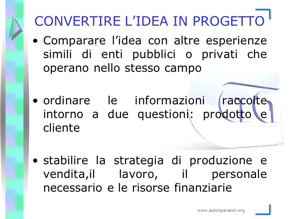 CONVERTIRE L'IDEA IN PROGETTO