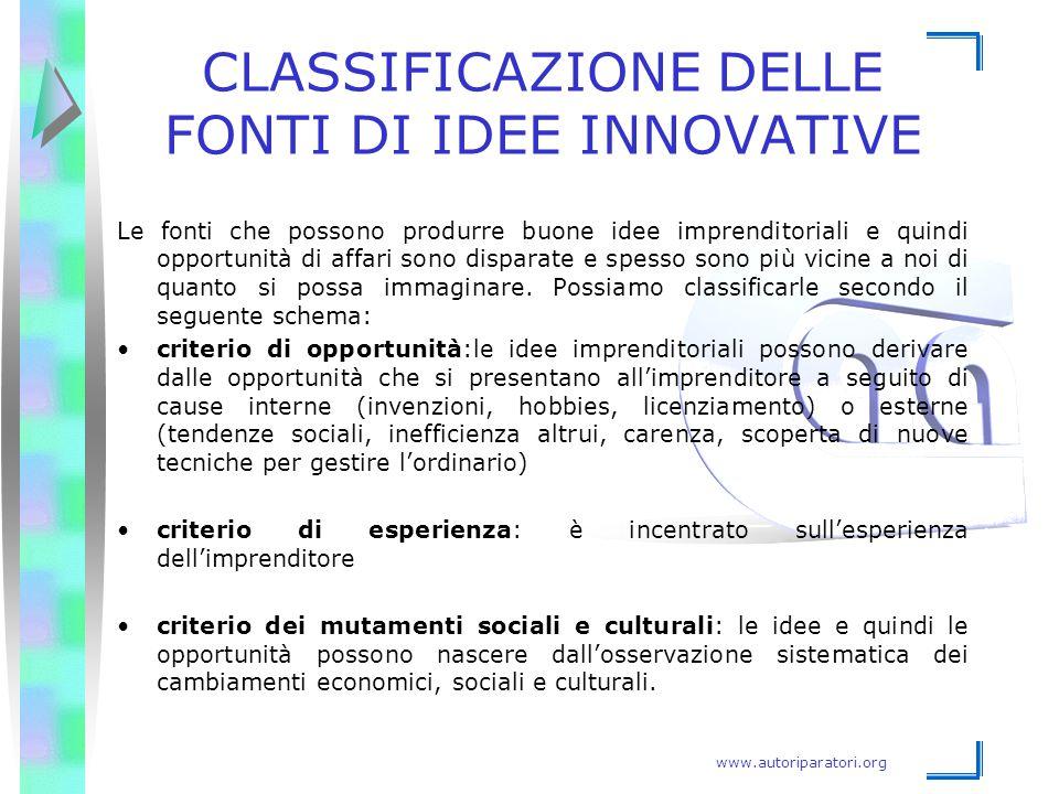 CLASSIFICAZIONE DELLE FONTI DI IDEE INNOVATIVE