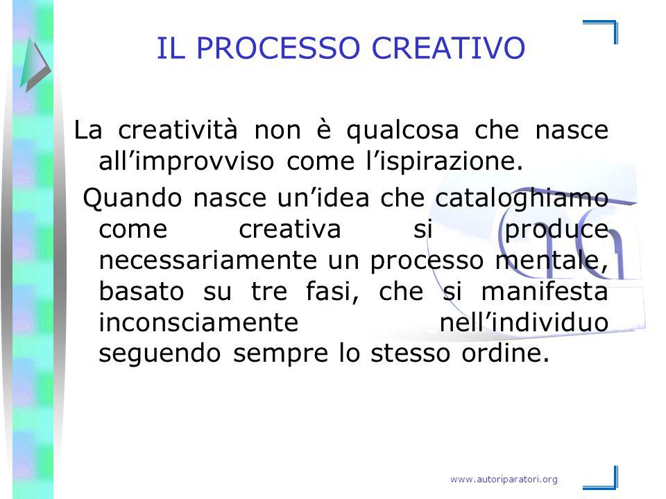 IL PROCESSO CREATIVO La creatività non è qualcosa che nasce all'improvviso come l'ispirazione.
