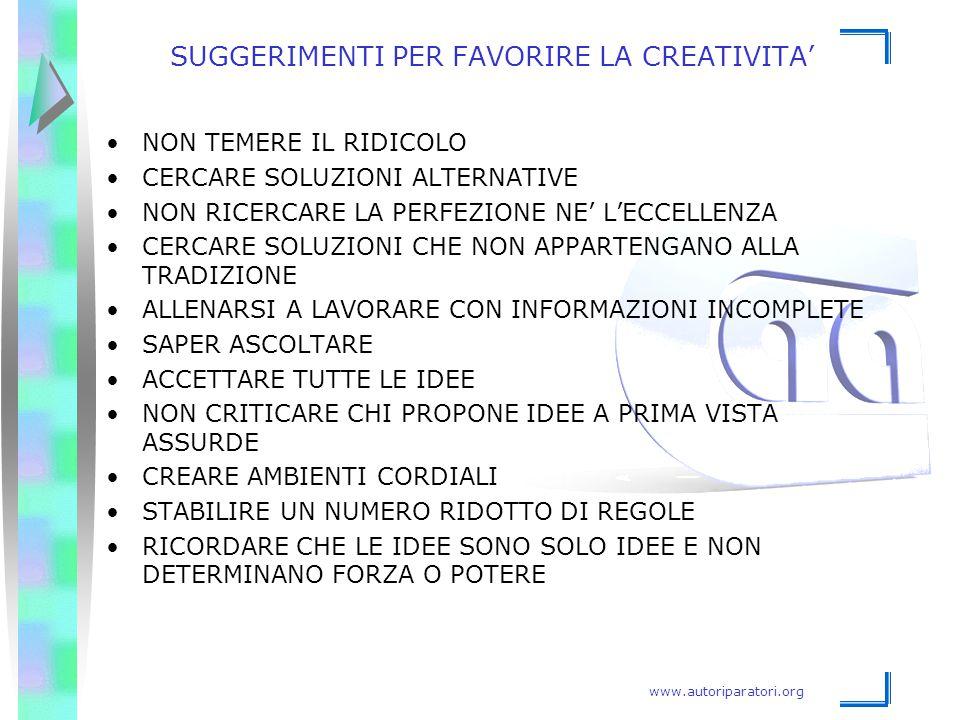 SUGGERIMENTI PER FAVORIRE LA CREATIVITA'