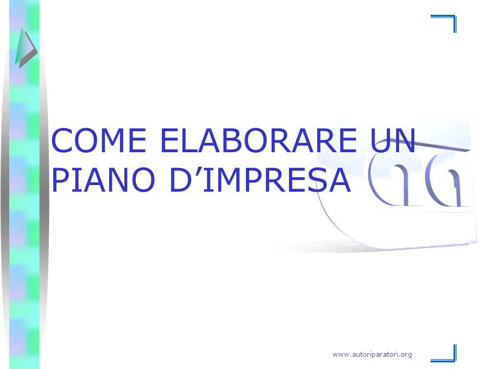 COME ELABORARE UN PIANO D'IMPRESA