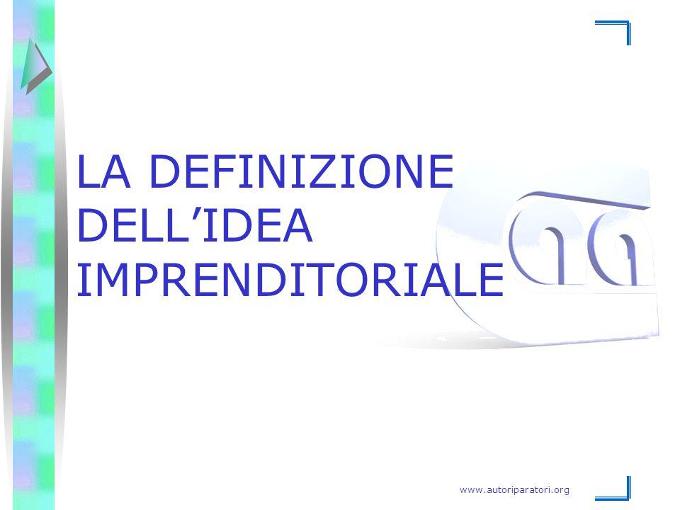LA DEFINIZIONE DELL'IDEA IMPRENDITORIALE
