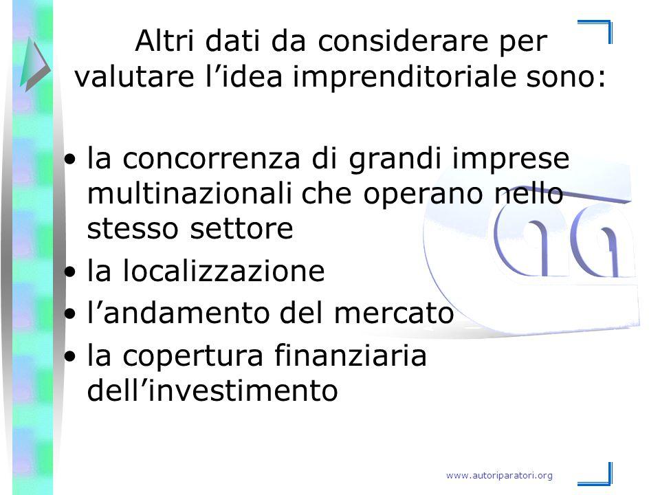 Altri dati da considerare per valutare l'idea imprenditoriale sono: