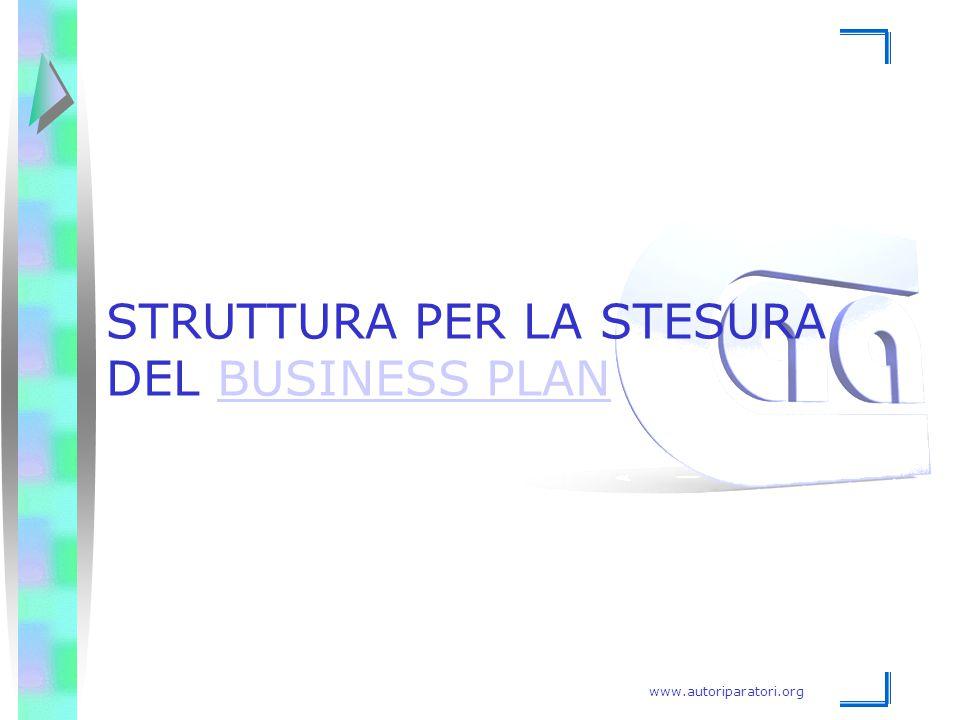 STRUTTURA PER LA STESURA DEL BUSINESS PLAN