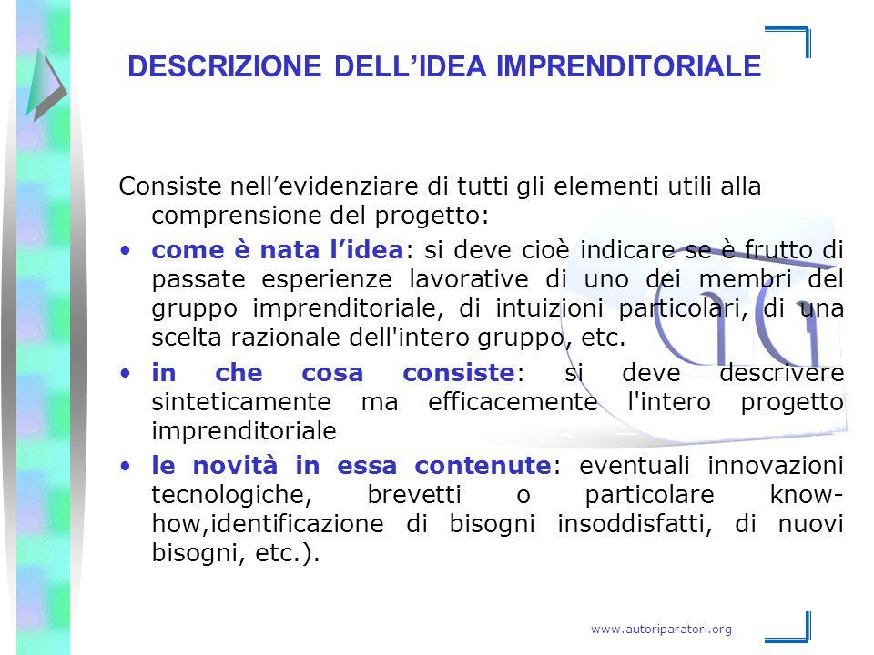 DESCRIZIONE DELL'IDEA IMPRENDITORIALE