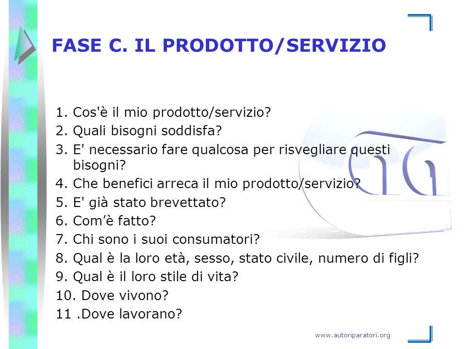 FASE C. IL PRODOTTO/SERVIZIO