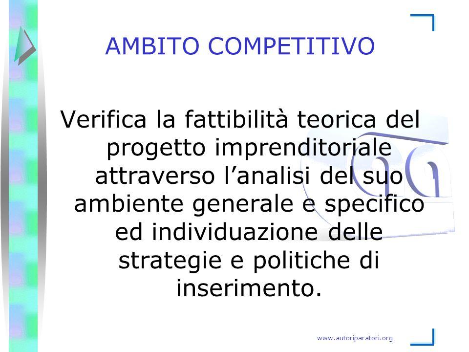 AMBITO COMPETITIVO