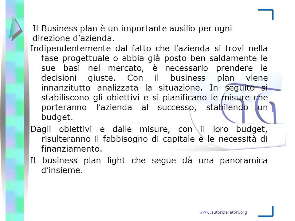 Il Business plan è un importante ausilio per ogni direzione d'azienda.
