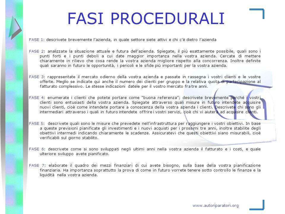 FASI PROCEDURALI FASE 1: descrivete brevemente l'azienda, in quale settore siete attivi e chi c'è dietro l'azienda.