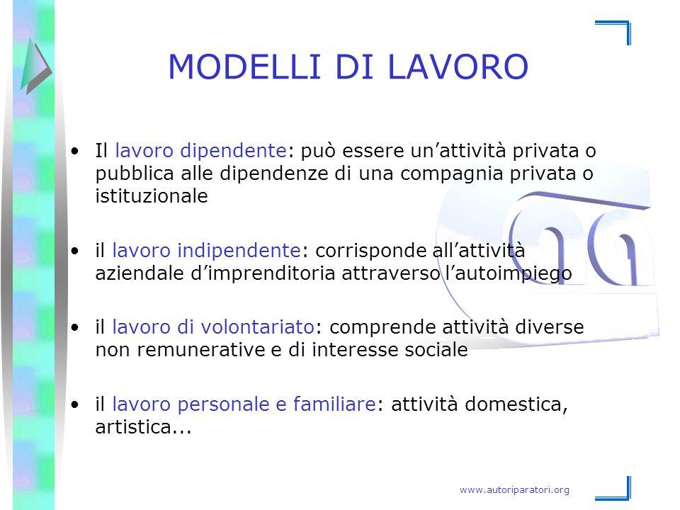 MODELLI DI LAVORO Il lavoro dipendente: può essere un'attività privata o pubblica alle dipendenze di una compagnia privata o istituzionale.