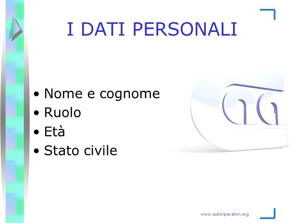 I DATI PERSONALI Nome e cognome Ruolo Età Stato civile