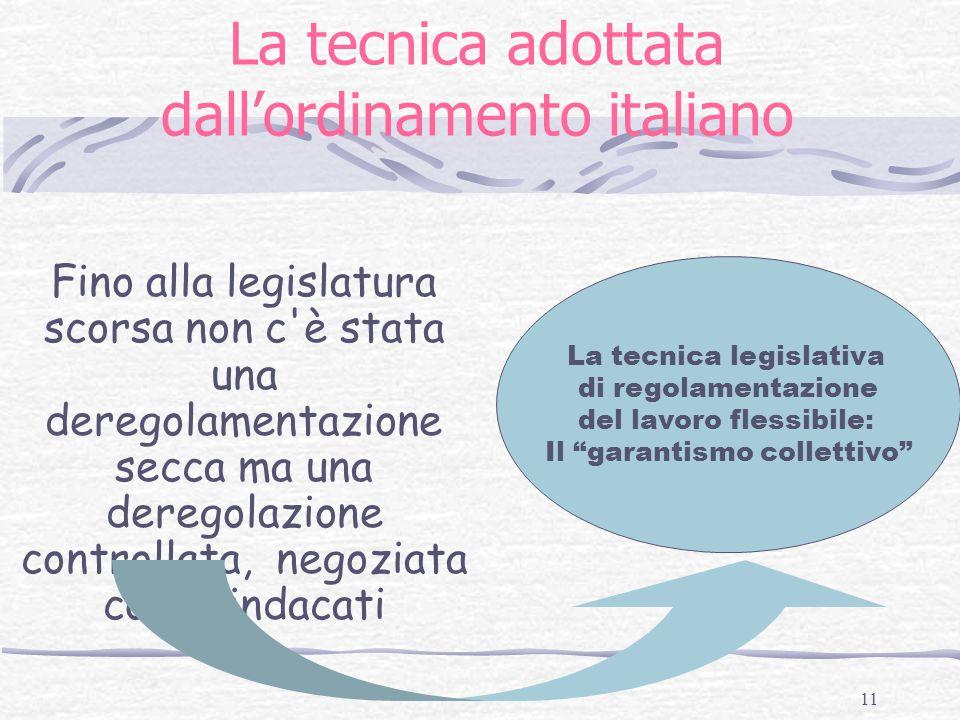 La tecnica adottata dall'ordinamento italiano