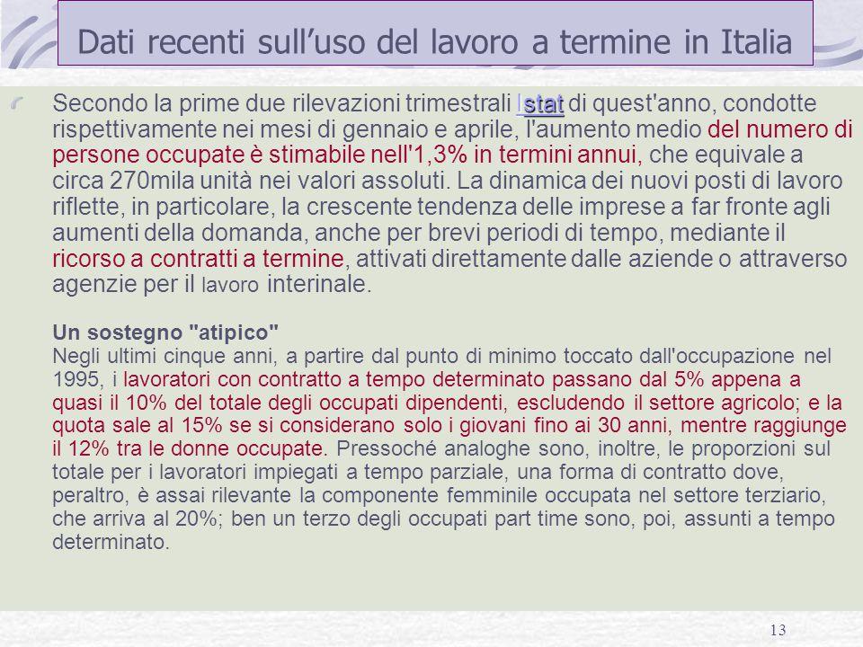 Dati recenti sull'uso del lavoro a termine in Italia