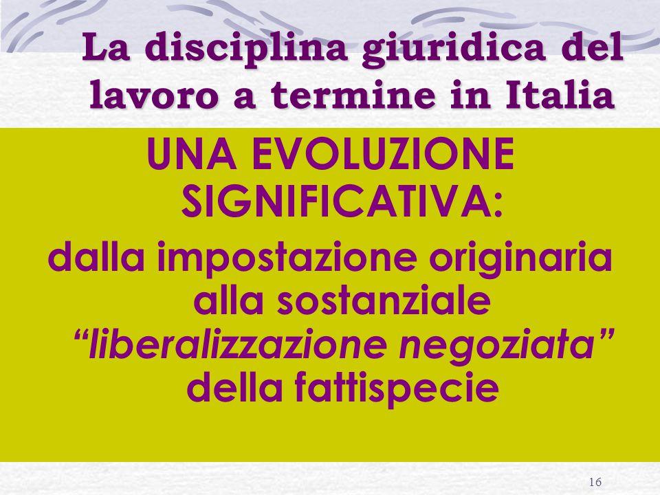 La disciplina giuridica del lavoro a termine in Italia