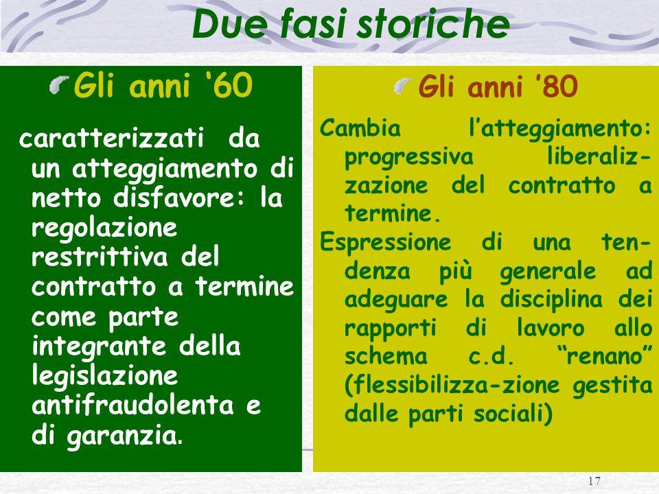 Due fasi storiche Gli anni '60 Gli anni '80