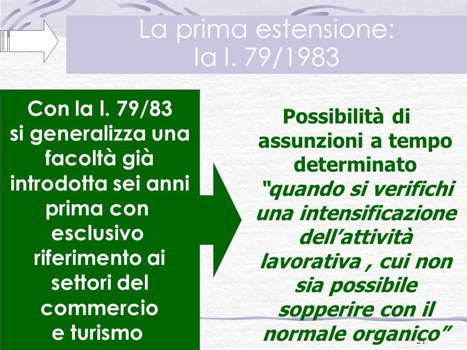 La prima estensione: la l. 79/1983