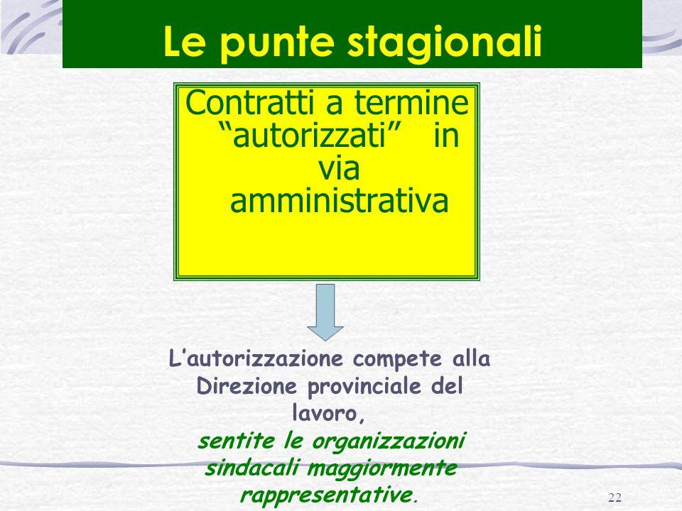 Le punte stagionali Contratti a termine autorizzati in via amministrativa. L'autorizzazione compete alla Direzione provinciale del lavoro,