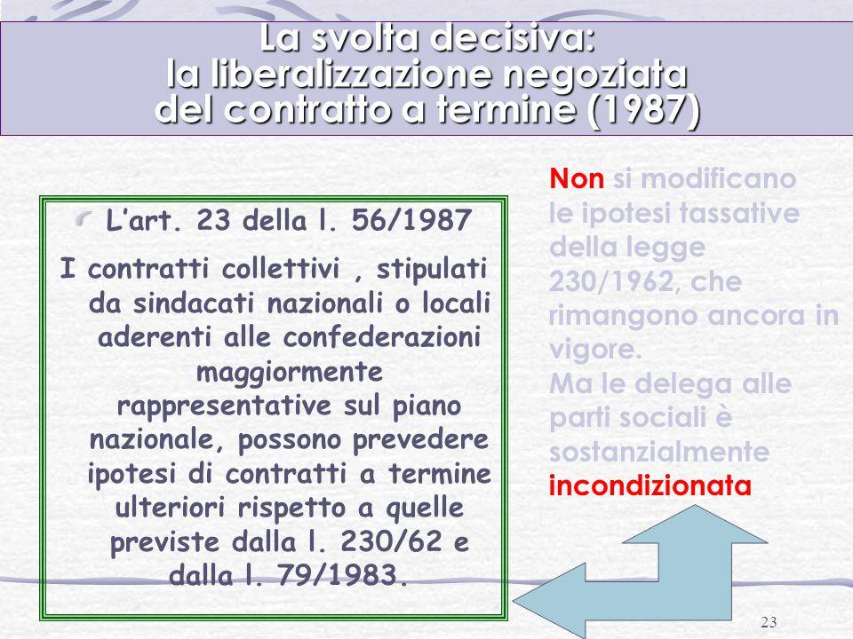 La svolta decisiva: la liberalizzazione negoziata del contratto a termine (1987)