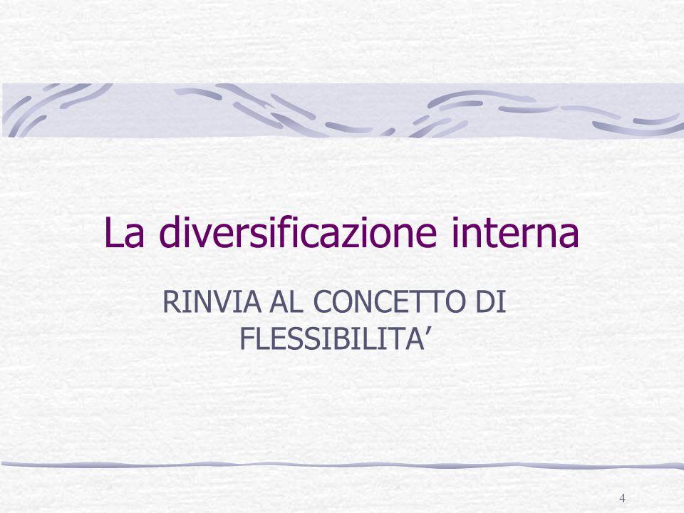 La diversificazione interna