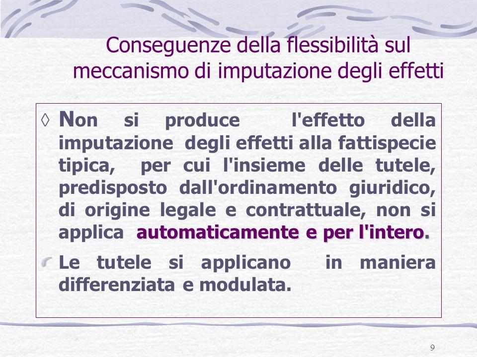 Conseguenze della flessibilità sul meccanismo di imputazione degli effetti