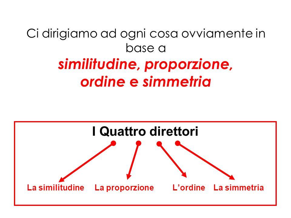 La similitudine La proporzione L'ordine La simmetria