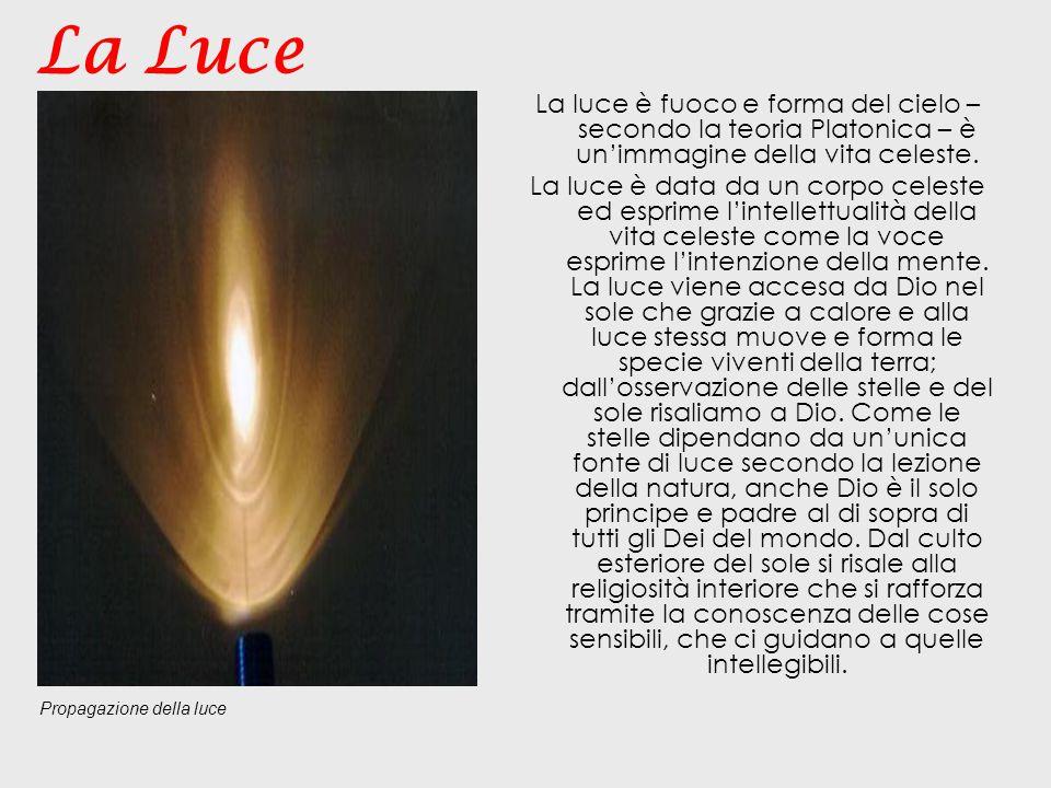 La Luce La luce è fuoco e forma del cielo – secondo la teoria Platonica – è un'immagine della vita celeste.