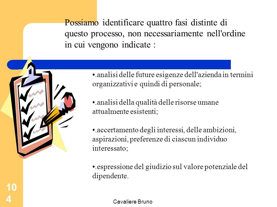 Possiamo identificare quattro fasi distinte di questo processo, non necessariamente nell ordine in cui vengono indicate :