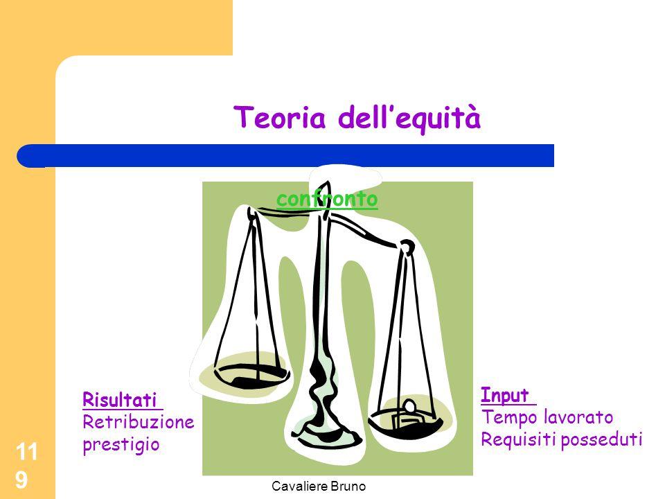 Teoria dell'equità confronto Input Risultati Tempo lavorato