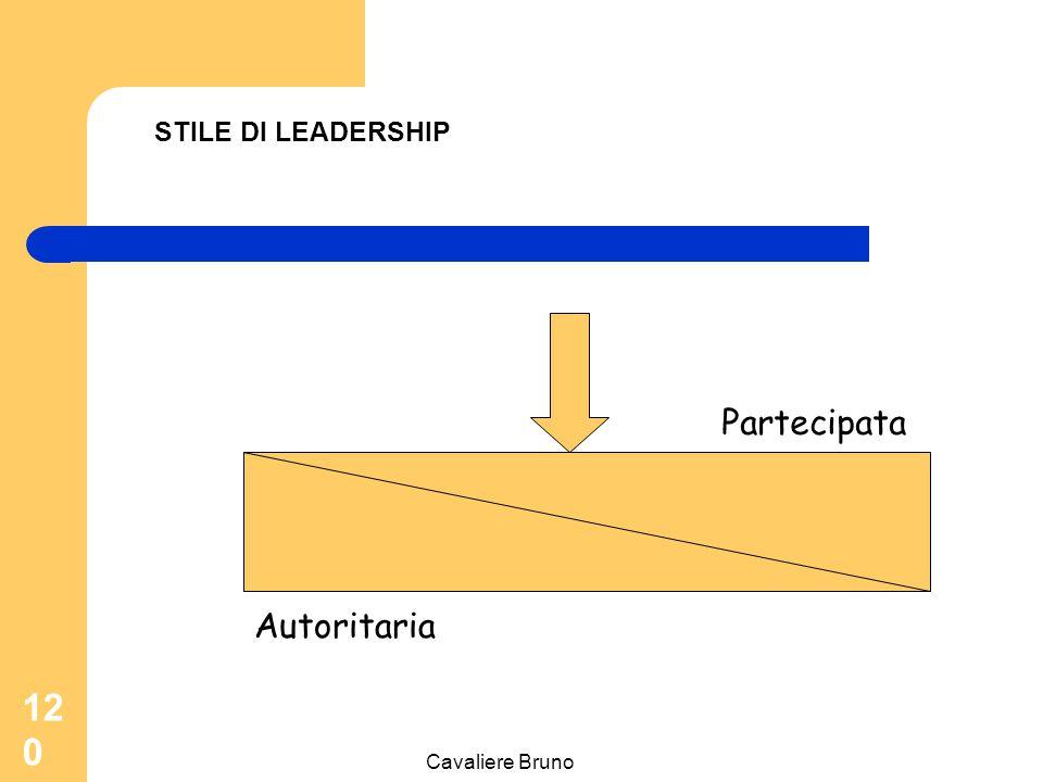 STILE DI LEADERSHIP Partecipata Autoritaria Cavaliere Bruno