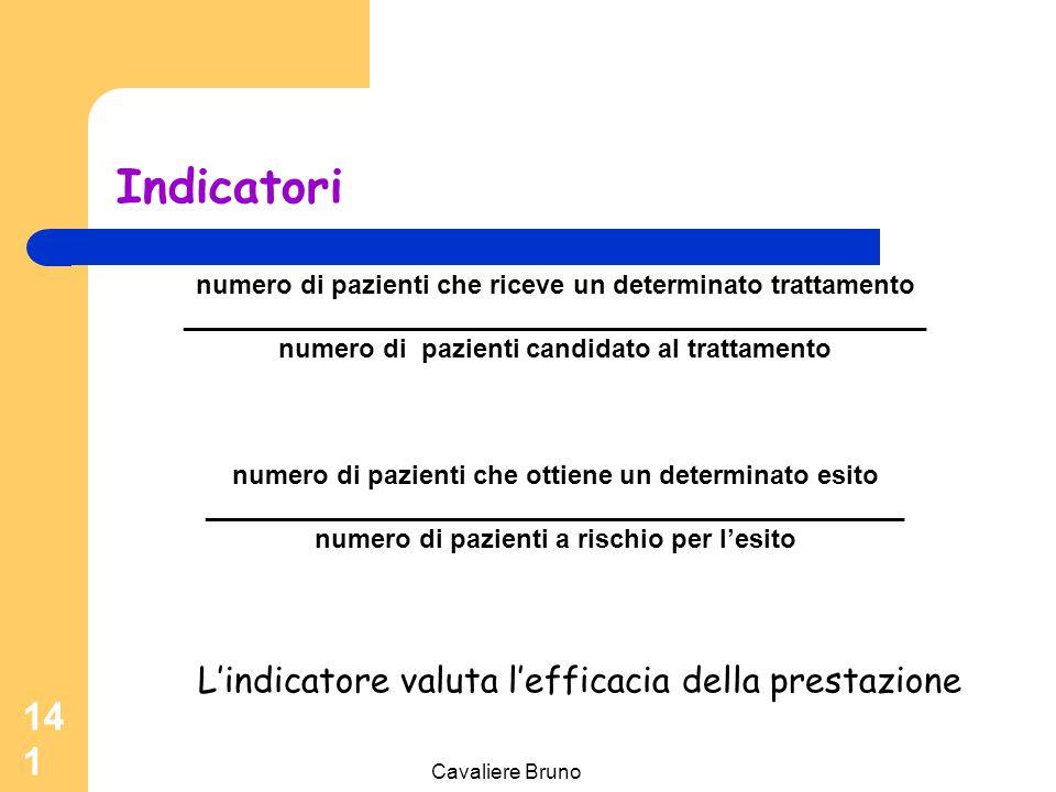 Indicatori L'indicatore valuta l'efficacia della prestazione