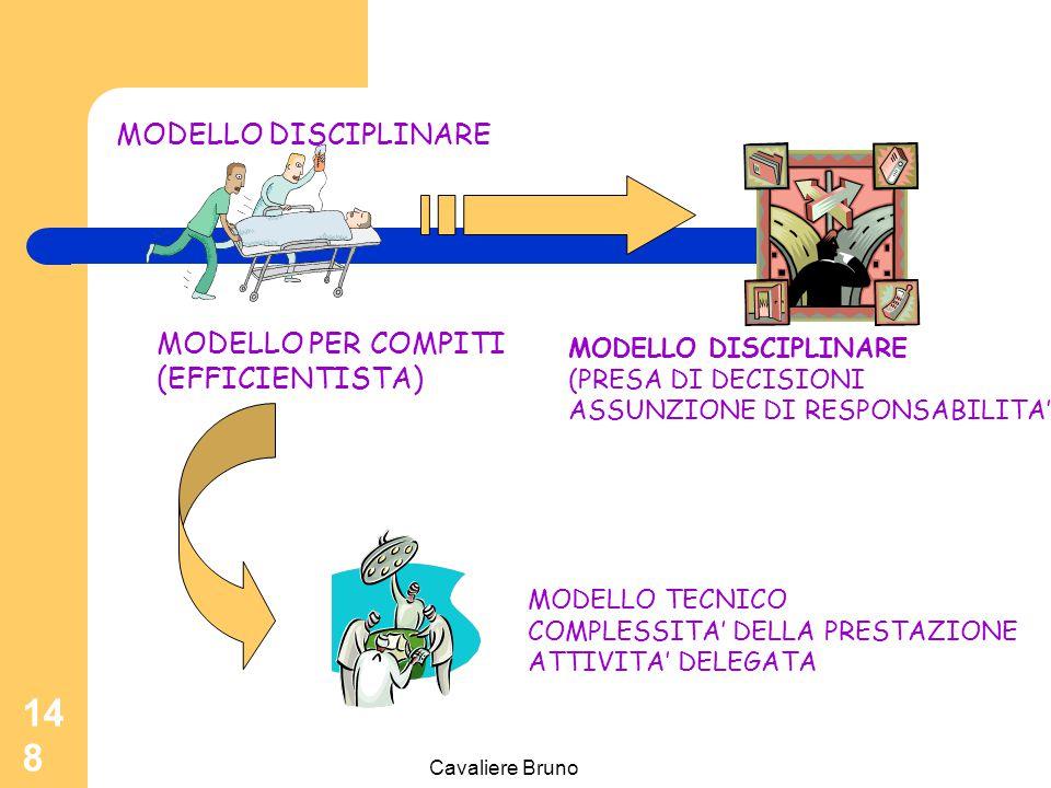 MODELLO DISCIPLINARE MODELLO PER COMPITI (EFFICIENTISTA)